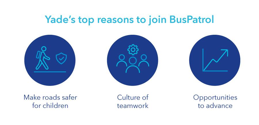 careers at BusPatrol